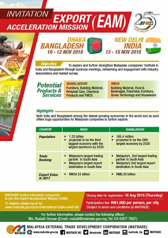 Export Acceleration Mission (EAM) to Dhaka, Bangladesh and